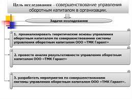 Управление оборотным капиталом на предприятии на примере ООО ТМК  оборотным капиталом в организации Задачи исследования 1 проанализировать теоретические основы управления оборотным капиталом по совершенствованию системы