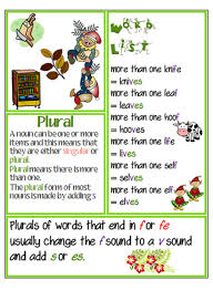 Words Ending F Or Fe Spelling Rule Chart Abc
