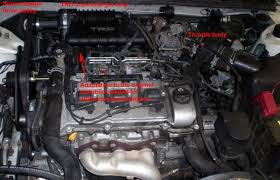 Performance modifications for the Toyota 3MZ-FE V6 engine