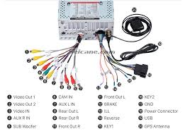 2005 c15 ecm wire diagram 2004 kia sedona wiring diagram ewiring ac wiring diagram for 2005 kia sedona discover your