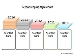 5 year timeline template powerpoint timelines for subscribers page 4 growth concept