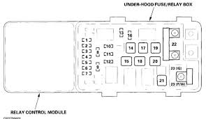 2012 honda civic interior fuse diagram wiring v free diagrams 2014 honda civic fuse diagram 2012 honda civic si fuse diagram odyssey box and door car wiring cover 2012 honda accord fuse box diagram