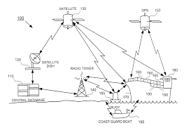 Awesome boat leveler wiring diagram images simple wiring diagram
