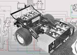 wiring diagram for harley davidson golf cart wiring diagram load harley davidson golf cart wiring diagrams 1967 1978 de harley davidson golf cart 1967 70 de