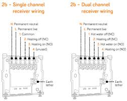 hi kam samji as requested wiring diagram for hive receivers