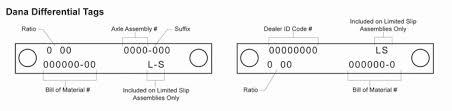 Dana Differential Identification Chart Differential Identification West Coast Differentials