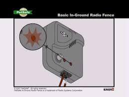 petsafe in ground radio fence troubleshooting petsafe net petsafe in ground radio fence troubleshooting petsafe net