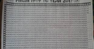 Thai Lottery Chart 2016 Thai Lotto 3up