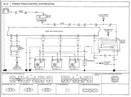 kia air conditioning diagram free wiring diagrams tearing rh afif me 2005 kia sedona radio wiring diagram 2004 kia sedona wiring diagram