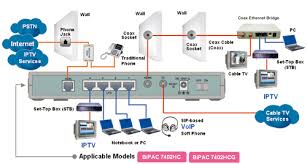 home network wiring diagram  wired home network diagram   darren crisshome network wiring diagram