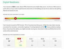 Resume Com Review Interesting File Copy With Resume Best Of Resume Com Review Lovely Resume Review