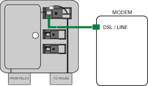 wiring diagram for dsl phone jack the wiring diagram dsl phone jack wiring diagram nodasystech wiring diagram