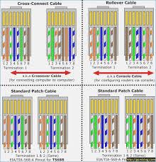 ethernet jack wiring diagram smartproxy info ethernet wall plug wiring diagram ethernet wall jack wiring diagram cat 5e wiring diagram wall jack