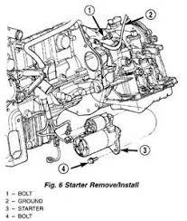 2001 pt cruiser wiring diagram images 2001 chrysler pt cruiser engine diagram 2001 schematic