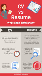 Difference Between Curriculum Vitae And Resume What Is The