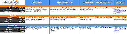Excel Templates Spreadsheet 9 Free Microsoft Excel Templates To Make Marketing Easier