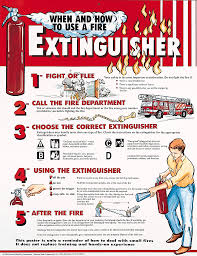 scouts & guides bsg fire extinguishers Fuse Box Fire Extinguisher Label Fuse Box Fire Extinguisher Label #41 Fire Extinguisher Instruction Label