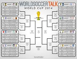 World Cup Tournament Chart Catch All The World Cup Matches At Rams Head Rams Head Group