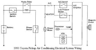 car aircon wiring diagram wiring diagram car ac connection diagram