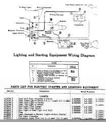 rusty acres ranch wiring diagram for the john deere l and la tractor