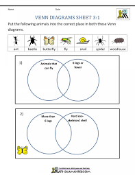 Venn Diagram Gcse Worksheet 037 How To Make Venn Diagrams Math Diagram Word In Gcse