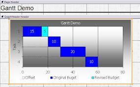Creating A Gantt Chart In Access 2007