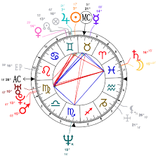Astrology And Natal Chart Of John C Reilly Born On 1965 05 24