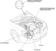 honda accord lx engine or hood for serpentine belt v6 diagram install the new belt in the reverse order of removal