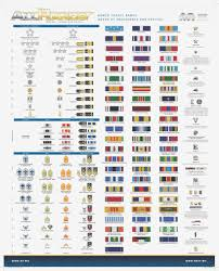 Military Ribbon Chart Precedence Us Military Ribbon Badges