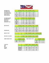 Army Ocp Size Chart Female Abu Uniform Size Chart Rldm