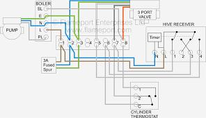 s plan wiring diagram for system boiler residential electrical Burnham Boiler Wiring Diagram s plan central heating system new underfloor wiring diagram combi rh volovets info hot water boiler system diagram industrial gas boiler wiring diagram