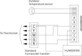 h1001 humidity controller ac control hailin energy technology inc wiring diagram