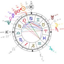 Tiger Woods Astrology Chart Astrology And Natal Chart Of Natalie Wood Born On 1938 07 20