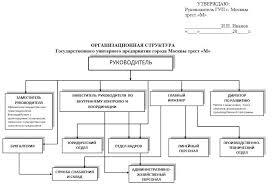 История развития и организационная структура Федерального  Курсовая работа Налоги и сущность виды и классификация