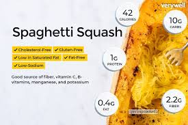 spaghetti squash nutrition facts and health benefits
