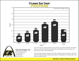 Airgas Cylinder Size Chart Quotes About Cylinders 59 Quotes