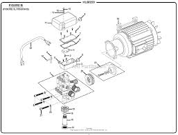 Homelite hl80220 electric pressure washer parts diagram for figure b rh jackssmallengines universal pressure washer