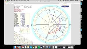 Astro Natal Chart Reading How To Read Your Birth Chart Basics