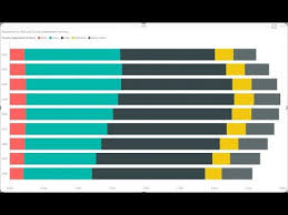 When To Use A Stacked Bar Chart Power Bi