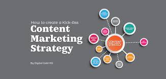 Content Marketing Strategy How To Create A Kick Ass Content Marketing Strategy