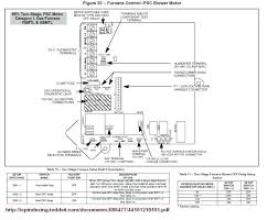 honeywell thermostat 2 wire diagram inspirational 2 wire thermostat honeywell thermostat wiring diagram 4 wire honeywell thermostat 2 wire diagram inspirational 2 wire thermostat wiring diagram heat ly honeywell programmable 4