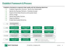 Bnp Paribas Corporate Structure Chart Harshal Vora Bnp Paribas