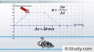Determining Acceleration Using The Slope Of A Velocity Vs Time Graph