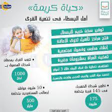 إنفوجراف- حياة كريمة.. أمل بسطاء مصر فى تنمية القرى
