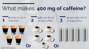 Arabica coffee beans have much less caffeine than robusta coffee beans. Efsa Spotlight What Is A Moderate Amount Of Caffeine Anyway Food Insight