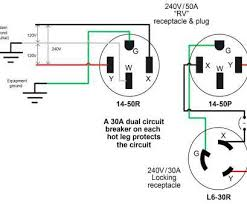 electrical outlet 3 wires top wiring is it okay to both backwire electrical outlet 3 wires popular three prong wiring diagram data throughout 3 plug collections