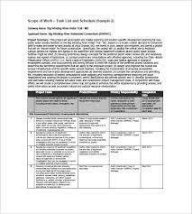 Sample Task List Template Project Management Sample Task List Magdalene Project Org