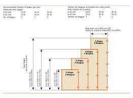 Door Manufacturers Door Manufacturers Hinge Location Chart