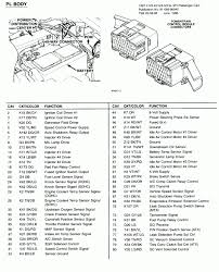 wiring diagram for 1997 dodge neon ireleast info 1997 dodge neon starter wiring diagram jodebal wiring diagram