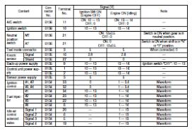 subaru impreza rs engine control module pinouts 2004 subaru impreza rs ecm pinouts and diagram